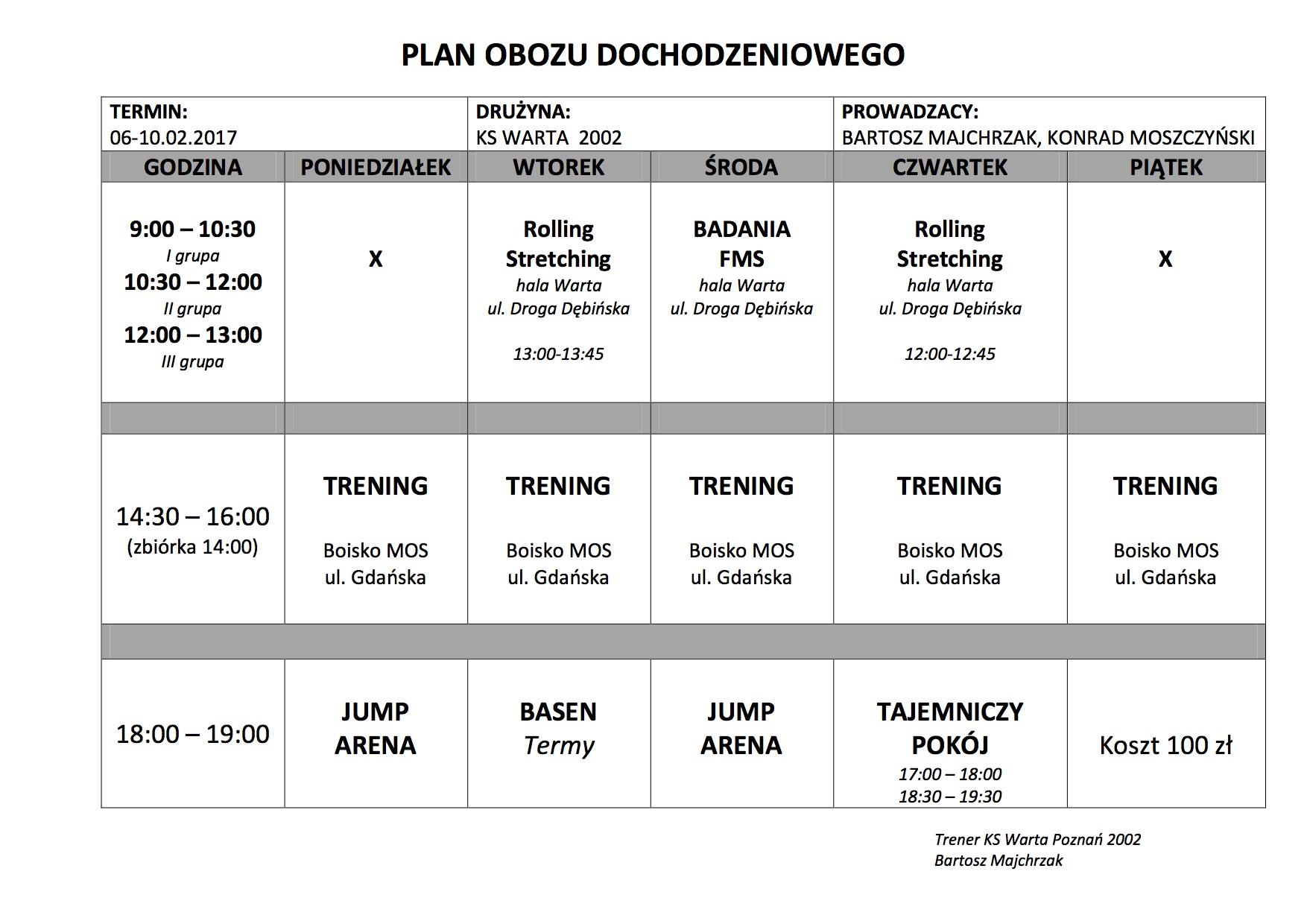 Plan obozu 06-10.02.2017